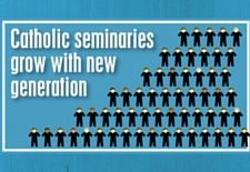 Changing demographics at Catholic seminaries